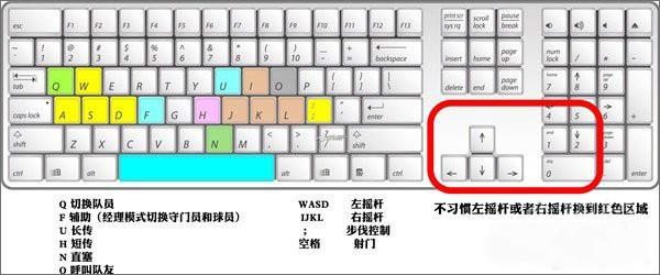 space是什么键 键盘键位名称及功用详解